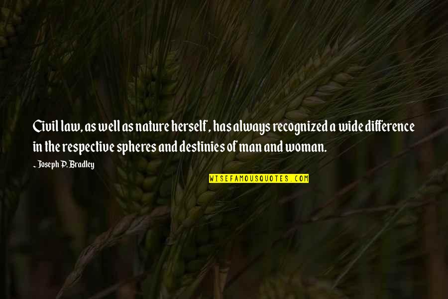 Nature And Man Quotes By Joseph P. Bradley: Civil law, as well as nature herself, has