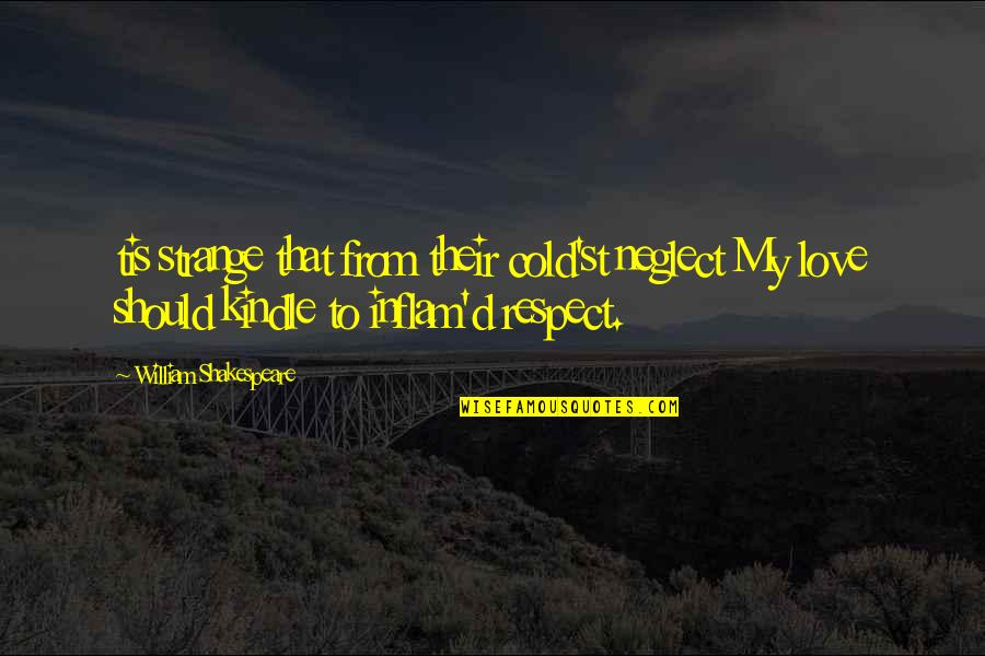 Neglect In Love Quotes By William Shakespeare: tis strange that from their cold'st neglect My