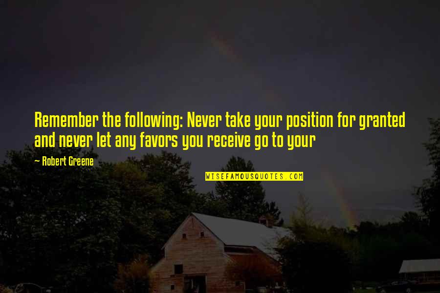 Never Granted Quotes By Robert Greene: Remember the following: Never take your position for