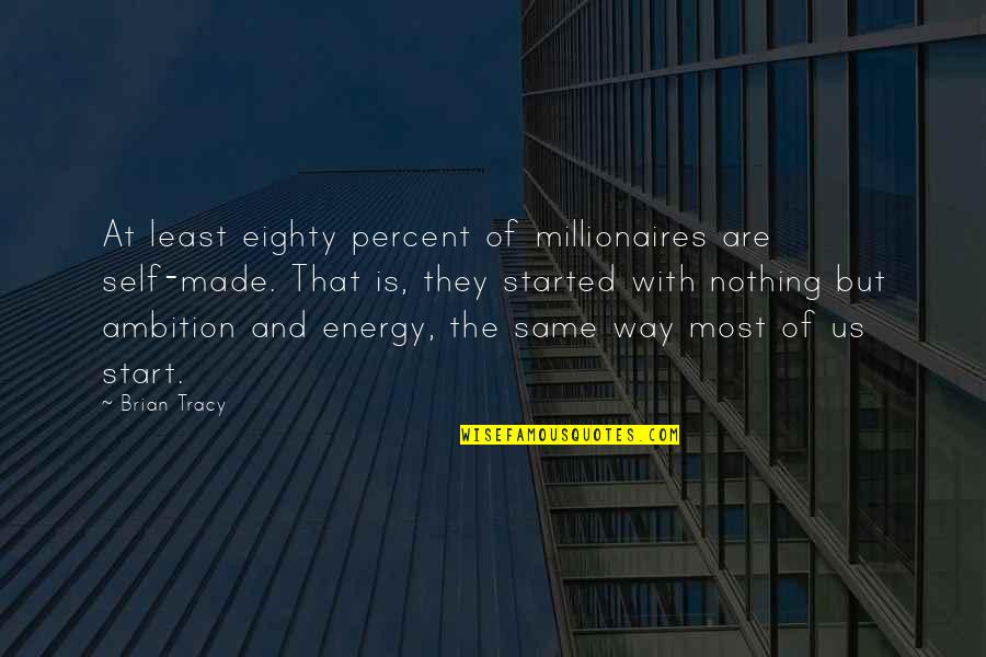 Nothing Was Ever The Same Quotes By Brian Tracy: At least eighty percent of millionaires are self-made.