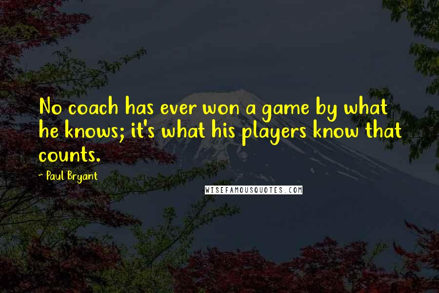 Paul Bryant quotes: No coach has ever won a game by what he knows; it's what his players know that counts.