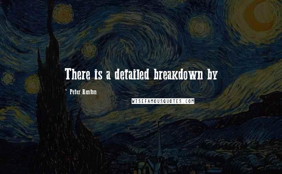 Peter Renton quotes: There is a detailed breakdown by