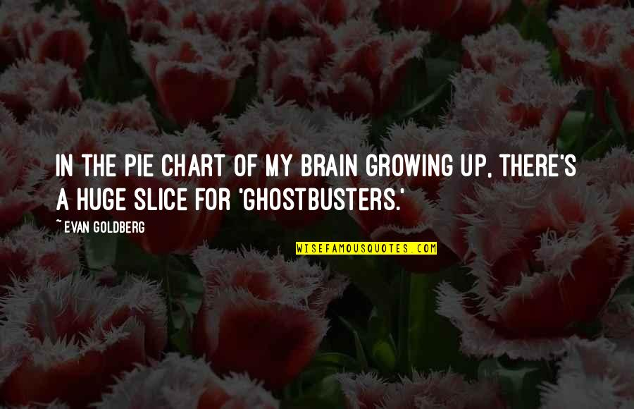 Pie Quotes By Evan Goldberg: In the pie chart of my brain growing