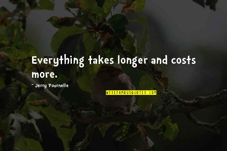 Pournelle's Quotes By Jerry Pournelle: Everything takes longer and costs more.