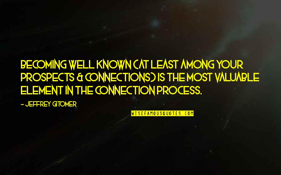 Practical Education Quotes By Jeffrey Gitomer: Becoming well known (at least among your prospects