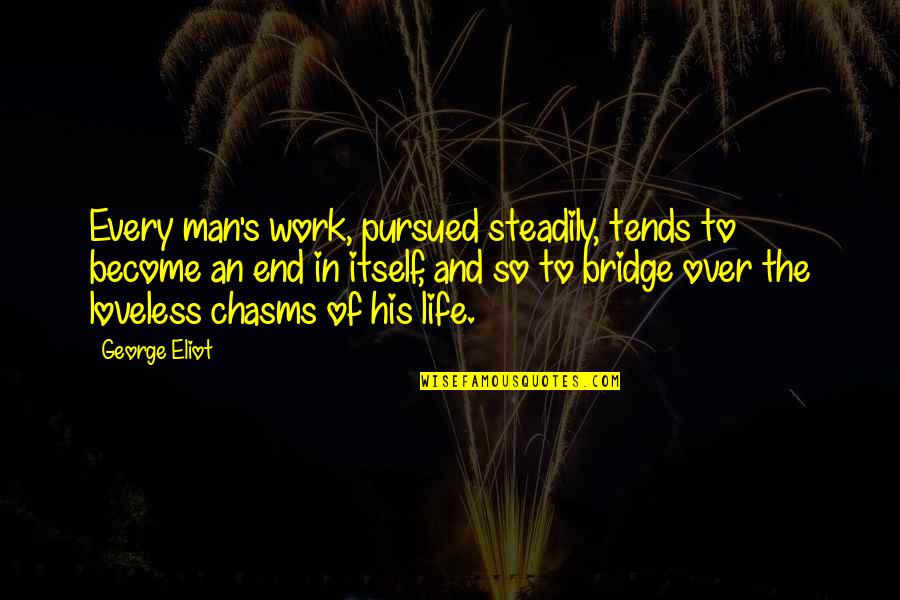 Pursued Quotes By George Eliot: Every man's work, pursued steadily, tends to become