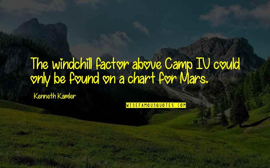 Quotes Heine Quotes By Kenneth Kamler: The windchill factor above Camp IV could only