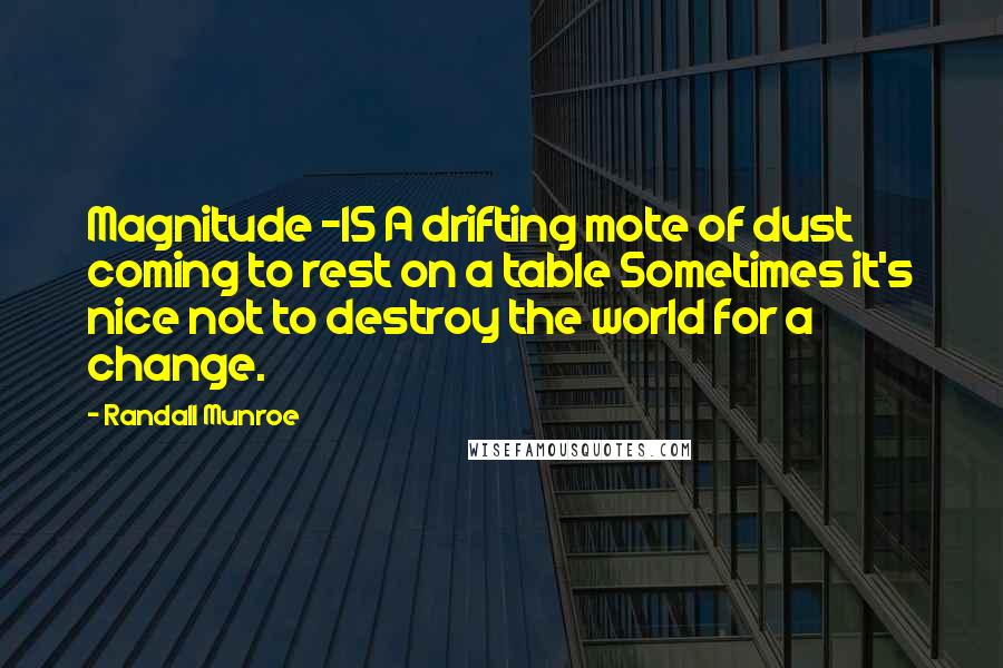 Randall Munroe quotes: Magnitude -15 A drifting mote of dust coming to rest on a table Sometimes it's nice not to destroy the world for a change.