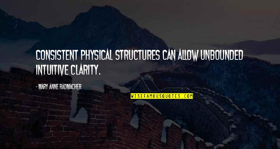 Reiterates Quotes By Mary Anne Radmacher: Consistent physical structures can allow unbounded intuitive clarity.
