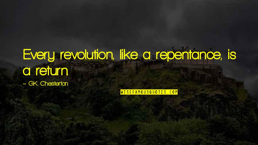 Repositionable Wall Quotes By G.K. Chesterton: Every revolution, like a repentance, is a return.