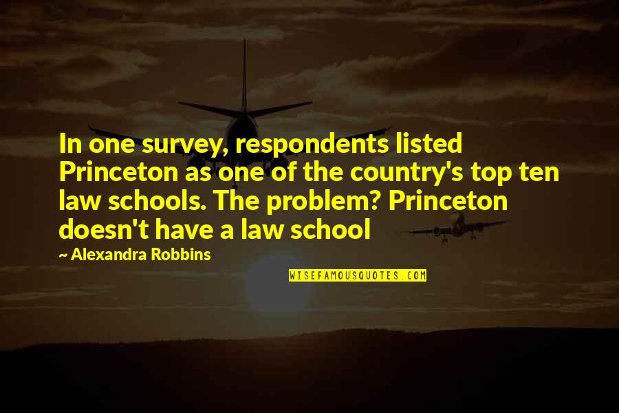 Respondents Quotes By Alexandra Robbins: In one survey, respondents listed Princeton as one