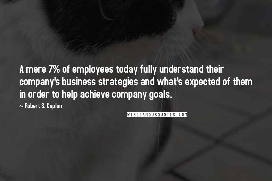 Robert S. Kaplan quotes: A mere 7% of employees today fully understand their company's business strategies and what's expected of them in order to help achieve company goals.