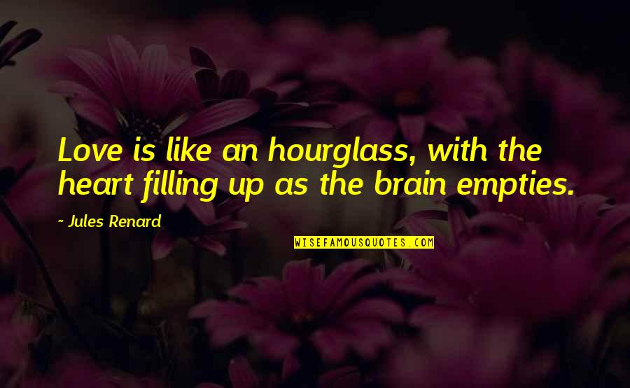 Salpetriere Quotes By Jules Renard: Love is like an hourglass, with the heart