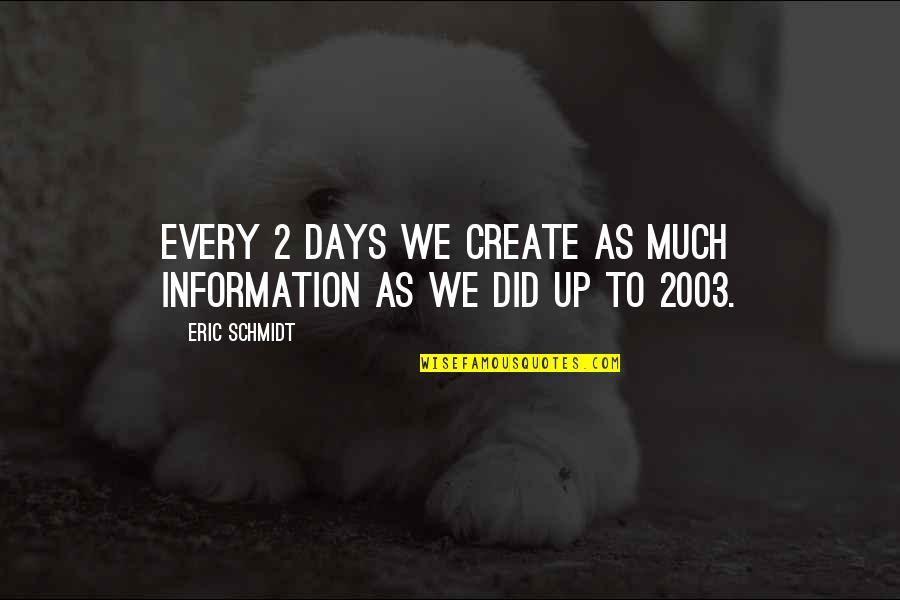 Schmidt Best Quotes By Eric Schmidt: Every 2 days we create as much information