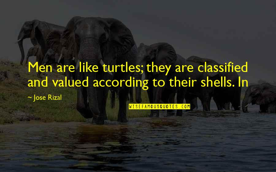 Shells Quotes By Jose Rizal: Men are like turtles; they are classified and