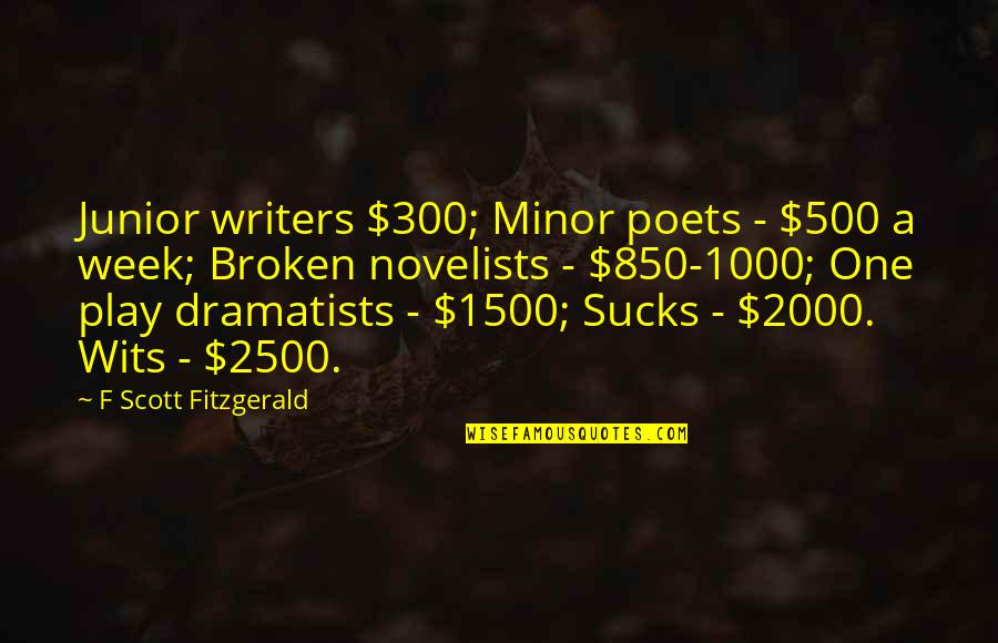 So Over This Week Quotes By F Scott Fitzgerald: Junior writers $300; Minor poets - $500 a