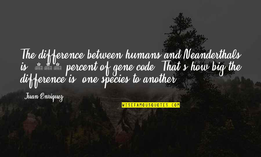 Species's Quotes By Juan Enriquez: The difference between humans and Neanderthals is .004
