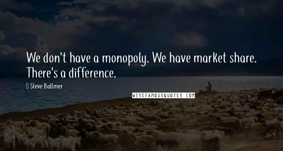 Steve Ballmer quotes: We don't have a monopoly. We have market share. There's a difference.