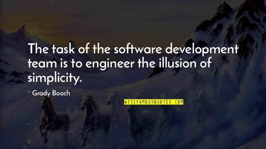 T-bone Grady Quotes By Grady Booch: The task of the software development team is