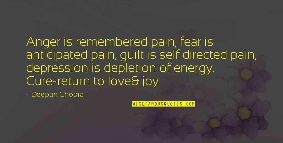 T Rajendar Quotes By Deepak Chopra: Anger is remembered pain, fear is anticipated pain,