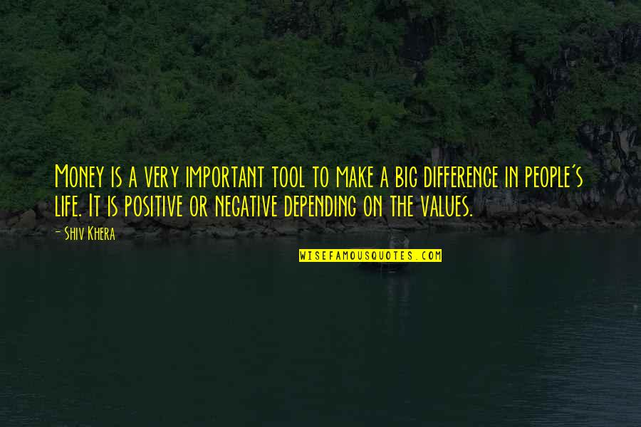 Values In Life Quotes By Shiv Khera: Money is a very important tool to make
