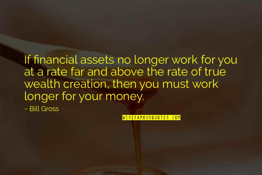 Work Rate Quotes By Bill Gross: If financial assets no longer work for you