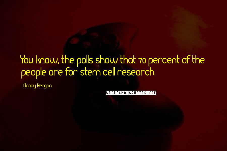 Nancy Reagan Quotes: You know, the polls show that 70 percent of the people are for stem-cell research.